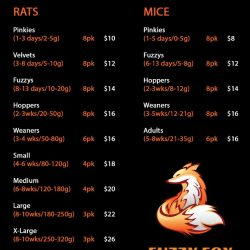 Fuzzy Fox Rat and Mouse list